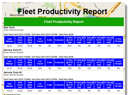 Monitor fleet productivity