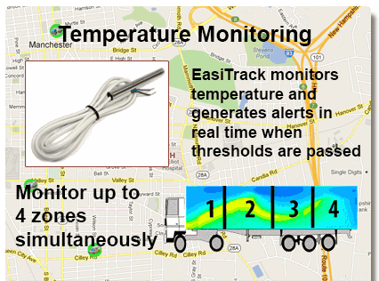 Real Time Temeprature Monitoring